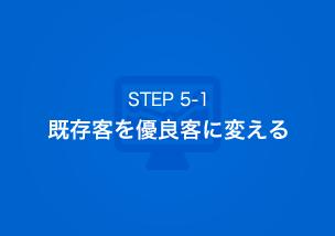 私が見込み客のコンバージョンを23倍にしたリスト管理の5つの仕組み