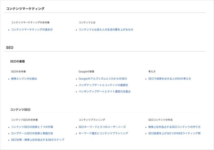 html-sitemap