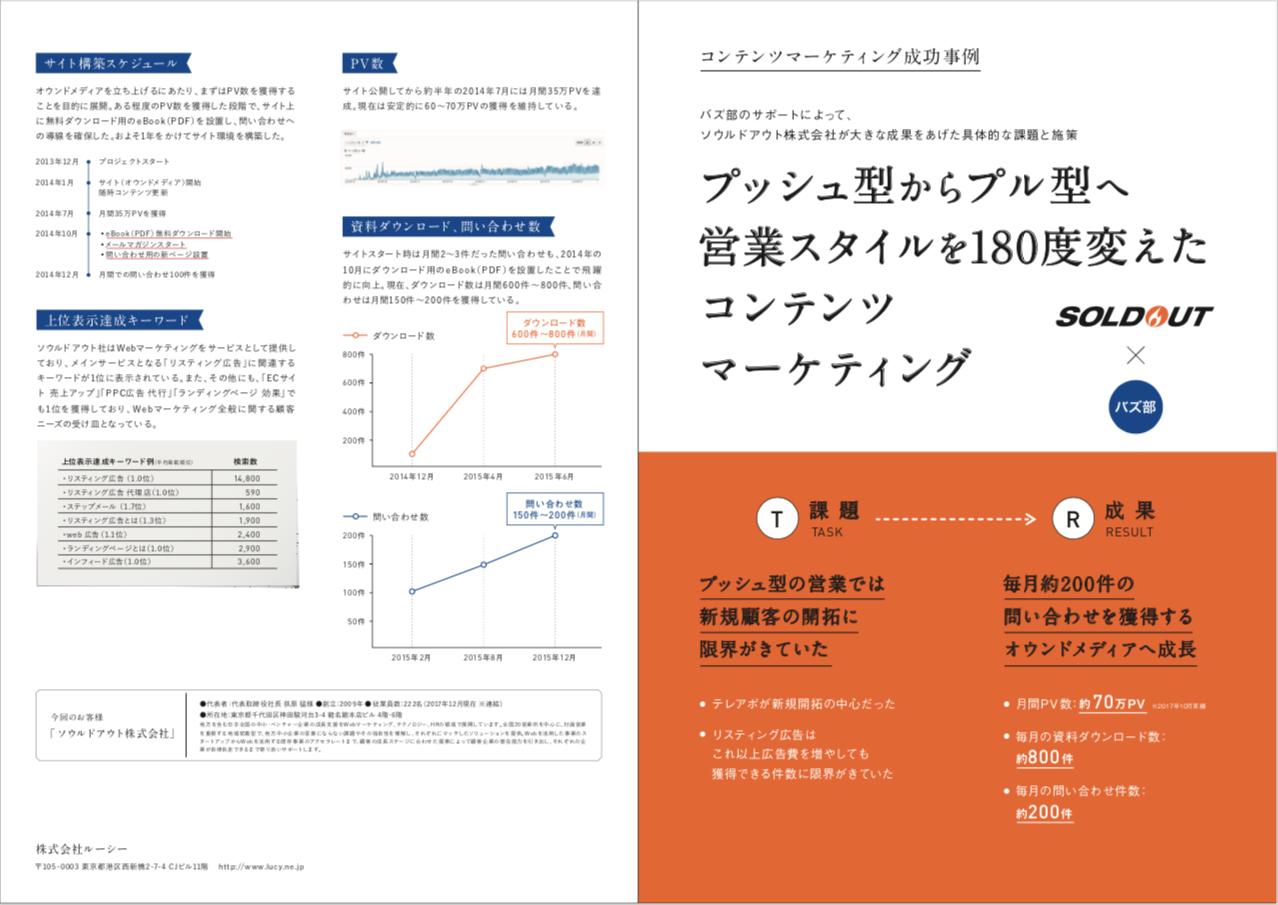 ソウルドアウト様事例PDF1