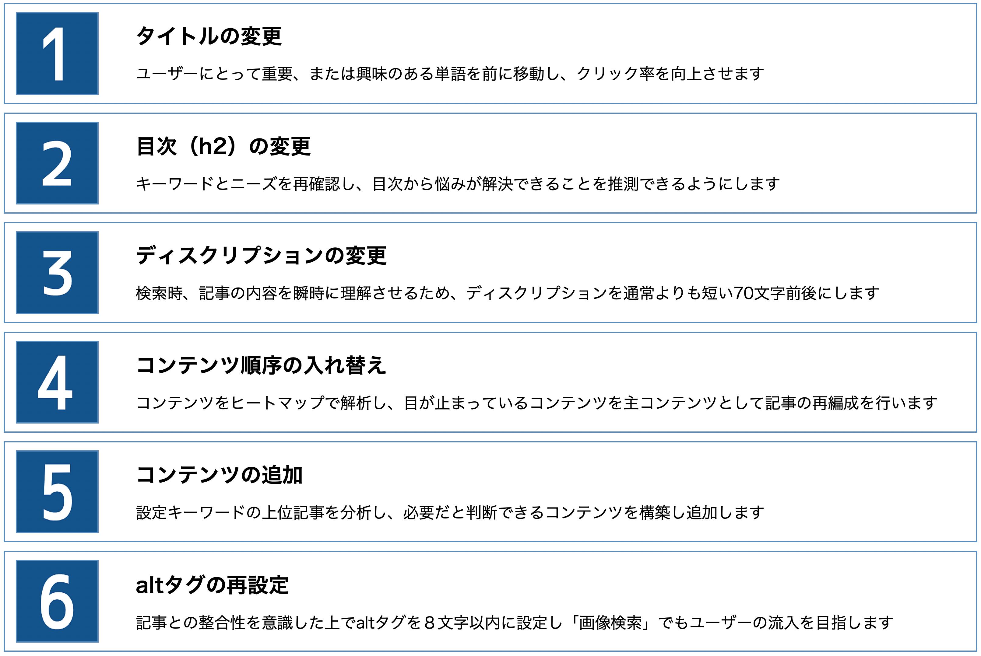 リライトの6つの基準
